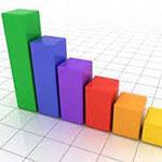 Analisi e soluzioni per ridurre i costi produttivi